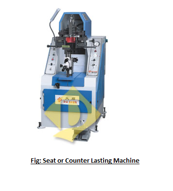 Fig: Seat or Counter Lasting Machine